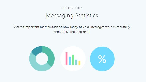 Whatsapp Business_ Metrics